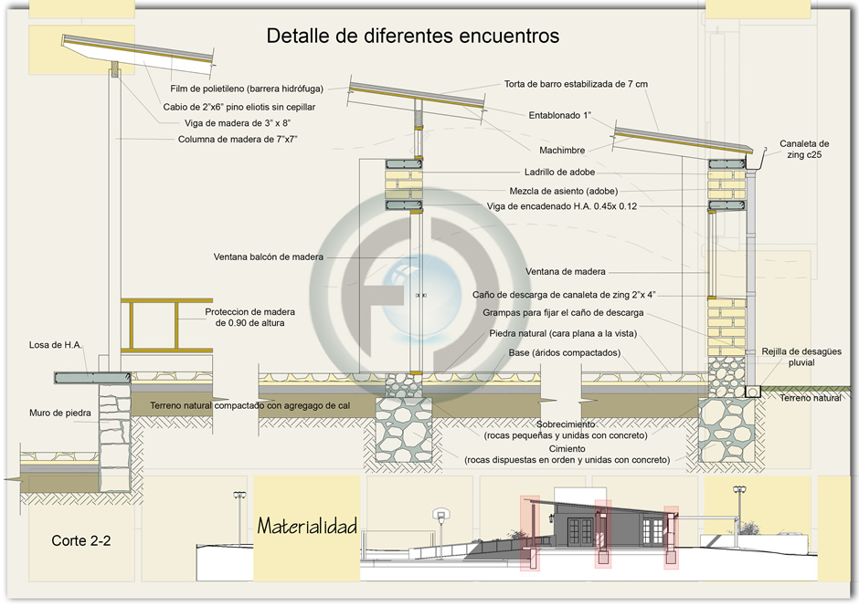 Proyecto de edificios