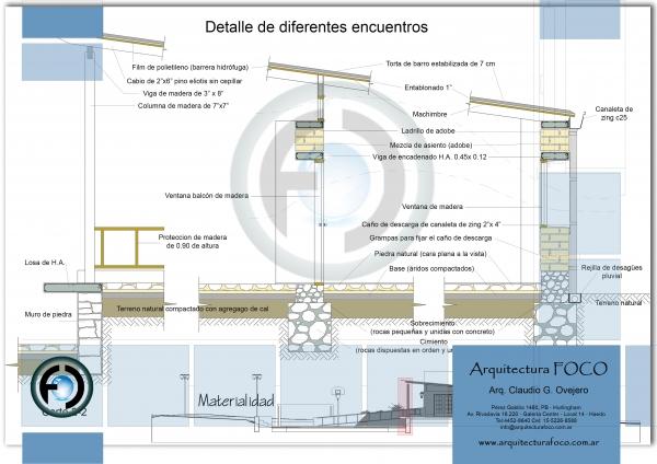 Proyecto de casa de multiservicios en Nazareno, Salta, Argentina.